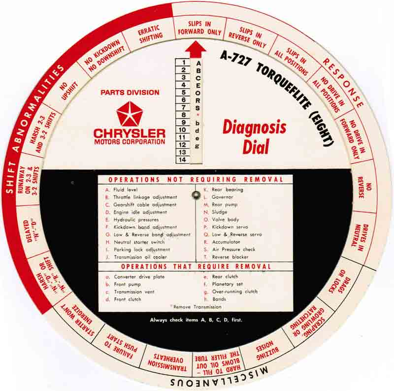 727 Torqueflite Diagnosis Dial
